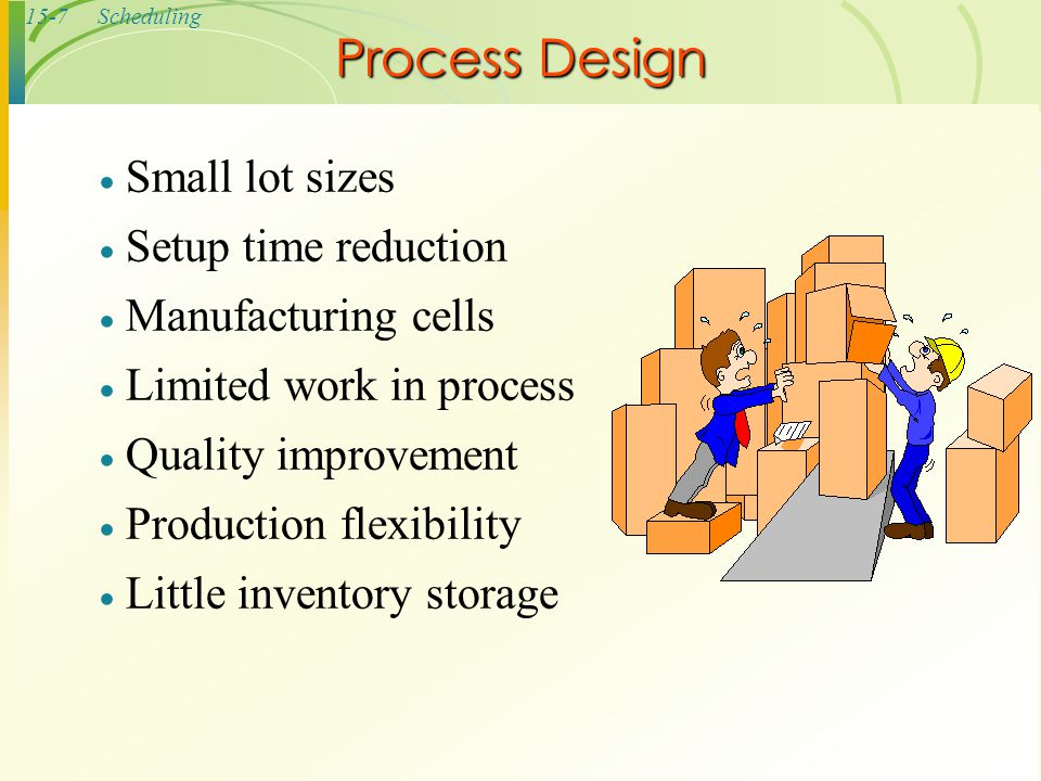 Process Design Small lot sizes Setup time reduction