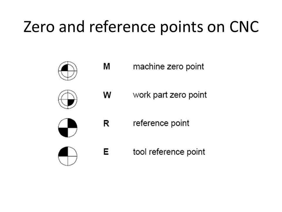 introduction to cnc milling machine pdf