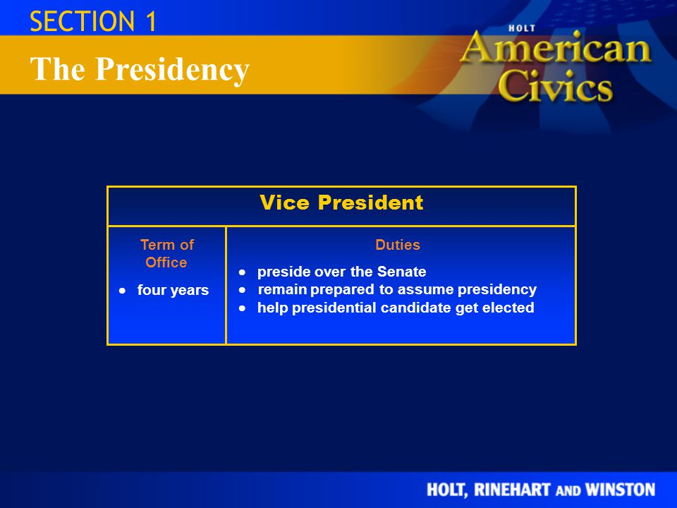 The Presidency SECTION 1 Vice President Term of Office Duties
