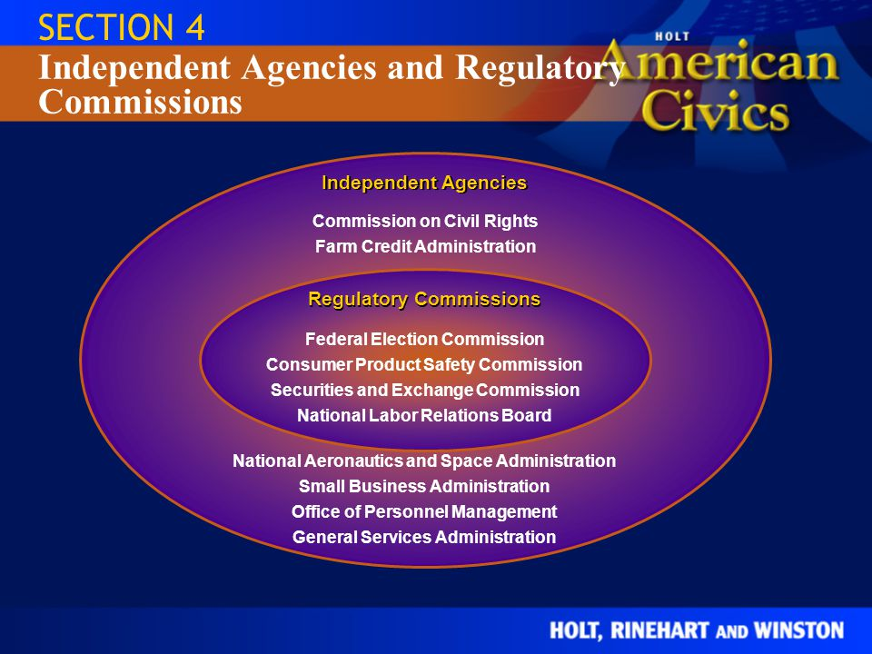 Commission on Civil Rights Farm Credit Administration