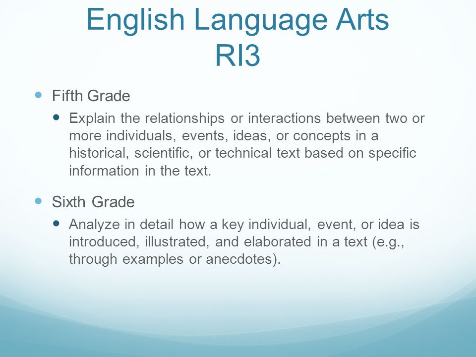 English Language Arts RI3