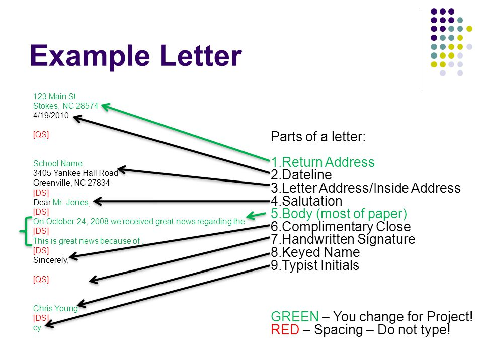 21 example letter parts of a letter return address dateline