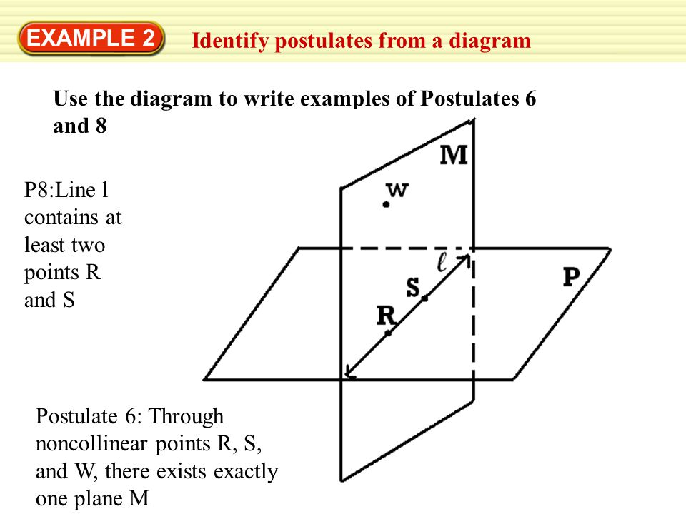 Section 24 Use Postulates And Diagrams Objective Ppt Video