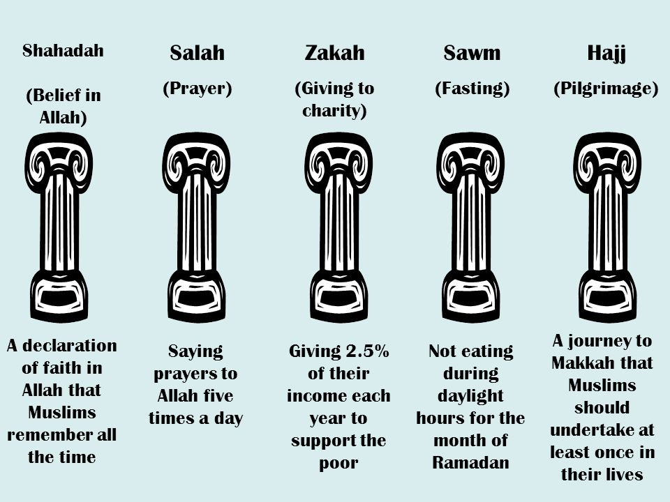Lo To Know What The Five Pillars Of Islam Are Ppt Video Online