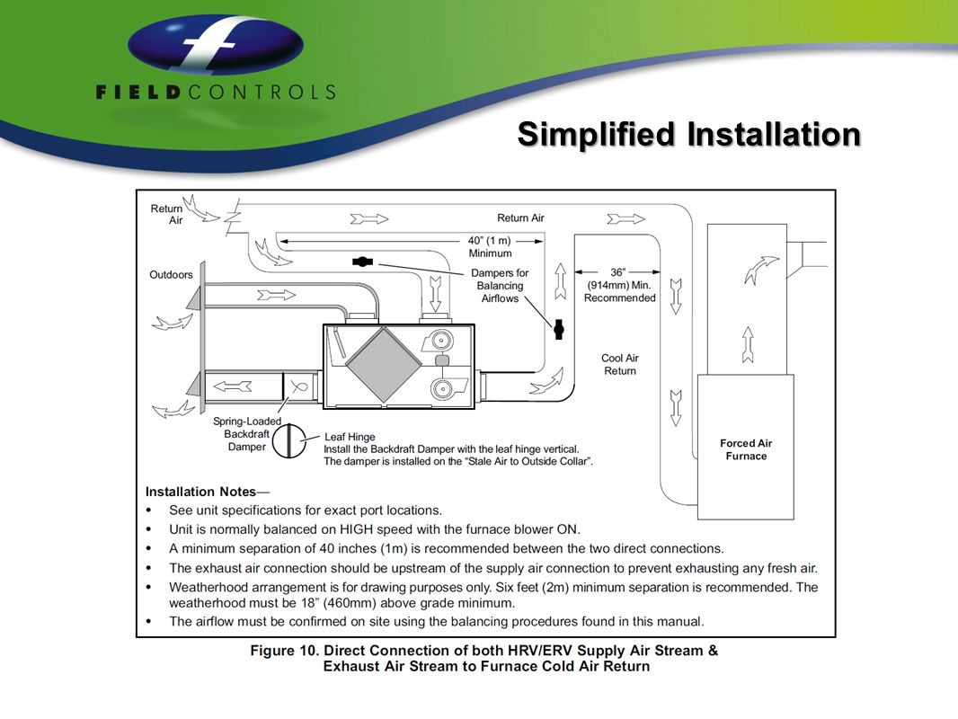 Welcome To Field Controls Hrv Erv Training Duct Systems Part 3 Hvac Installation Drawing Simplified