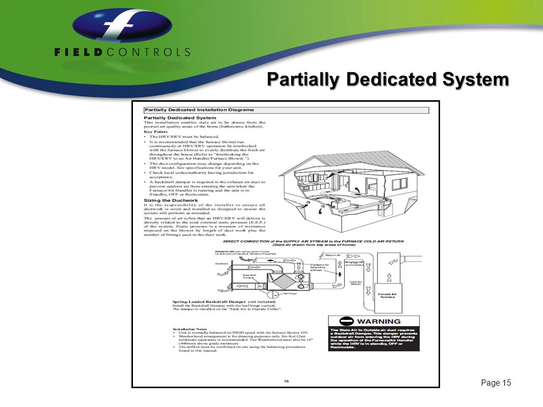Field Controls Air Cleaners Power Venting Wiring Diagrams Field