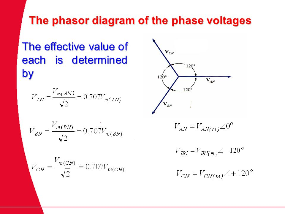 EET 103 Chapter 3 (Lecture 1) Three Phase System  - ppt