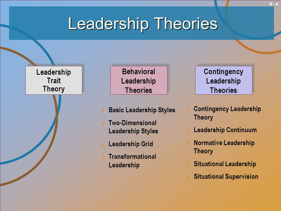 8 Leading and Trust. 8 Leading and Trust The Effect of ...