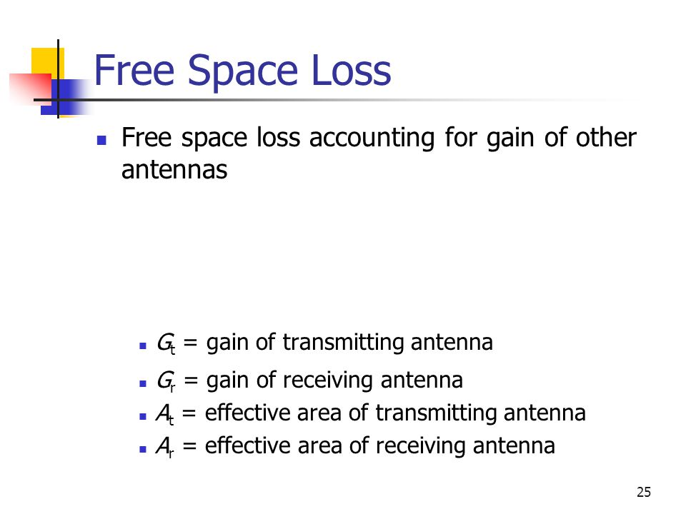 Free Space Loss Free space loss accounting for gain of other antennas