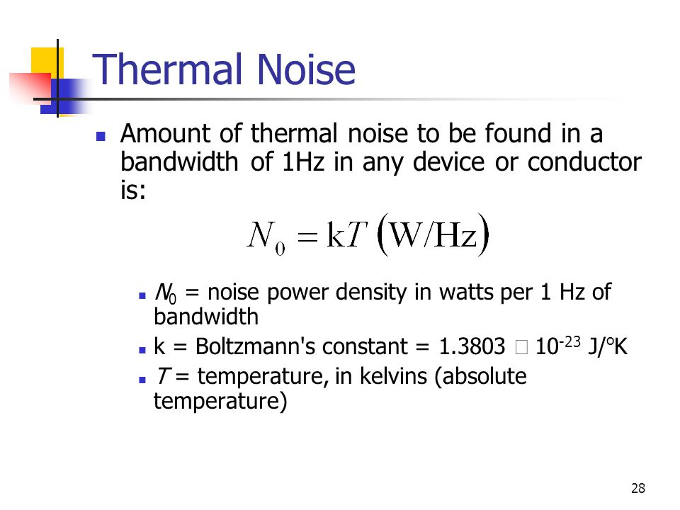 Thermal Noise Amount of thermal noise to be found in a bandwidth of 1Hz in any device or conductor is: