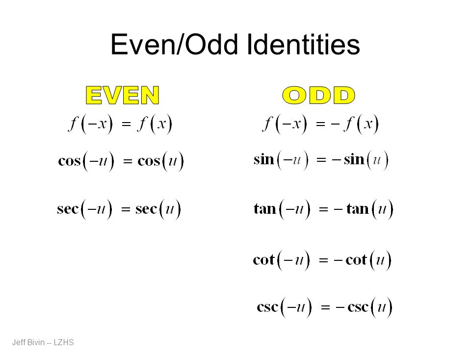 Using fundamental identities objectives: 1. Recognize and write the.