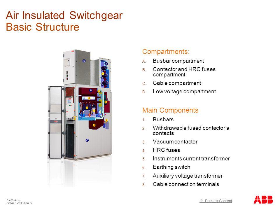 Unigear Zvc Standard Product Ppt Video Online Download