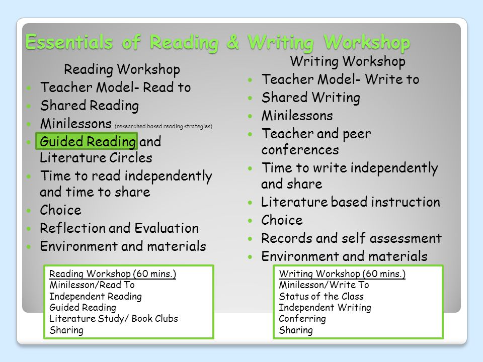 Reading And Writing Workshop Powerful Teaching For All