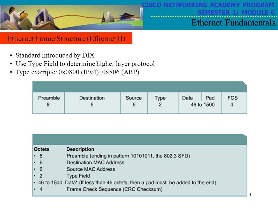 CISCO NETWORKING ACADEMY PROGRAM (CNAP) Ethernet Fundamentals - ppt ...