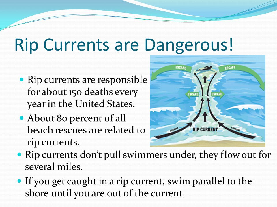 Rip Currents are Dangerous!