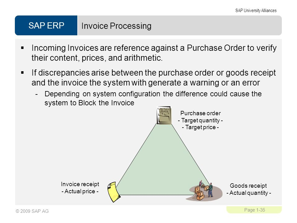 Invoice Processing Incoming Invoices are reference against a Purchase Order to verify their content, prices, and arithmetic.