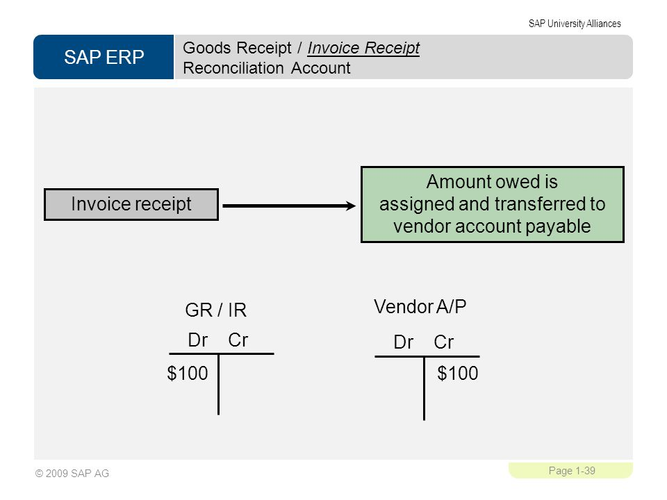 Goods Receipt / Invoice Receipt Reconciliation Account