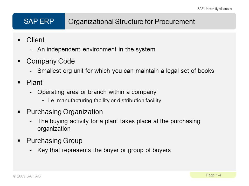 Organizational Structure for Procurement