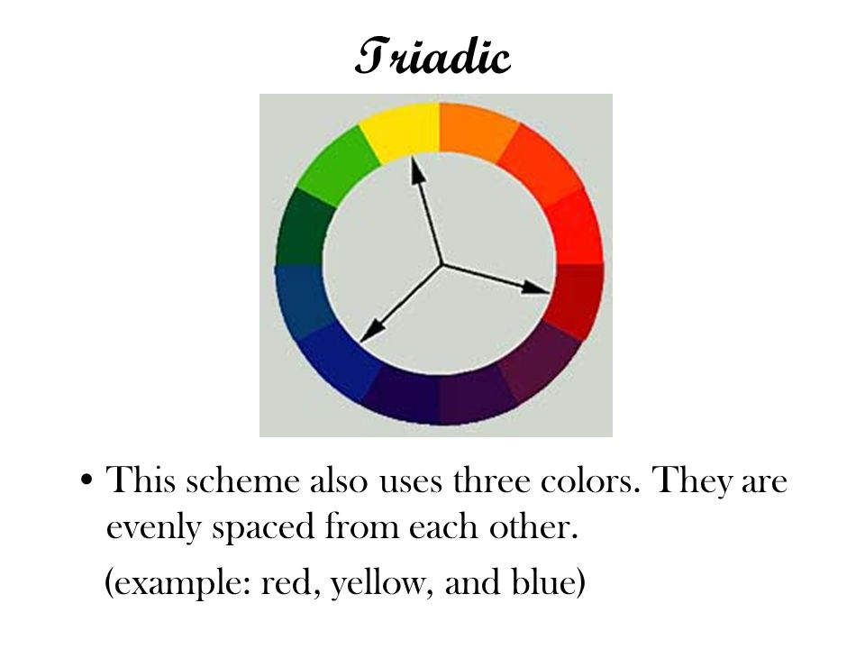 Triadic This scheme also uses three colors. They are evenly spaced from each other.