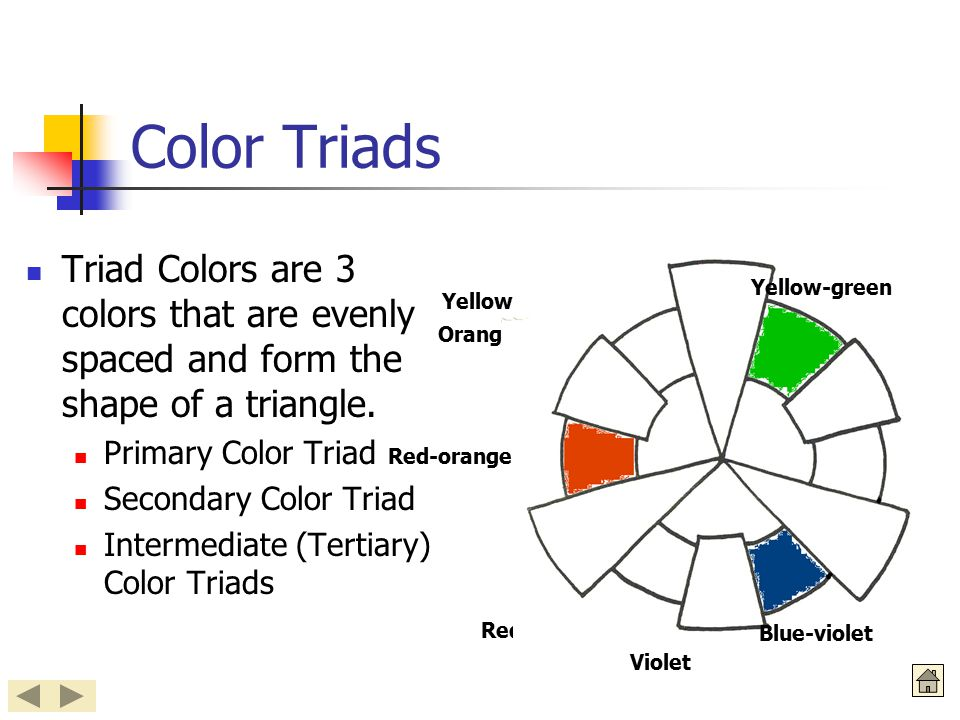 The Color Wheel This Lesson Will Discuss