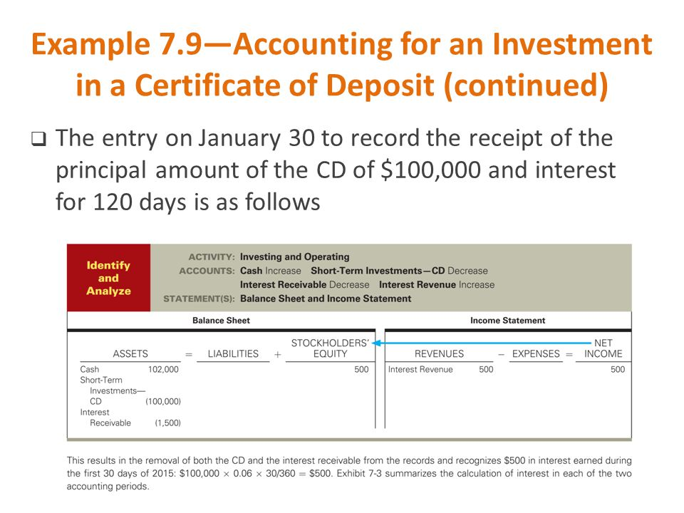 Receivables And Investments Ppt Video Online Download