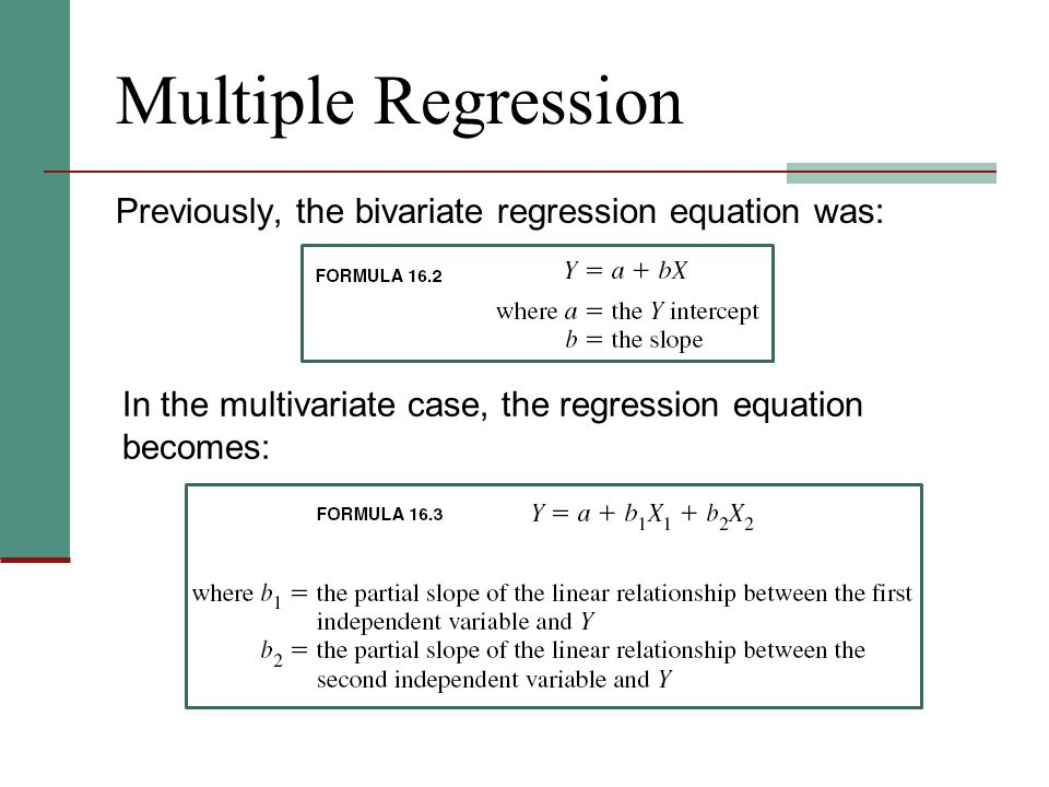 multivariate analysis in r pdf
