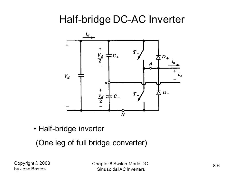 Switch-Mode DC-AC Inverters - ppt video online download