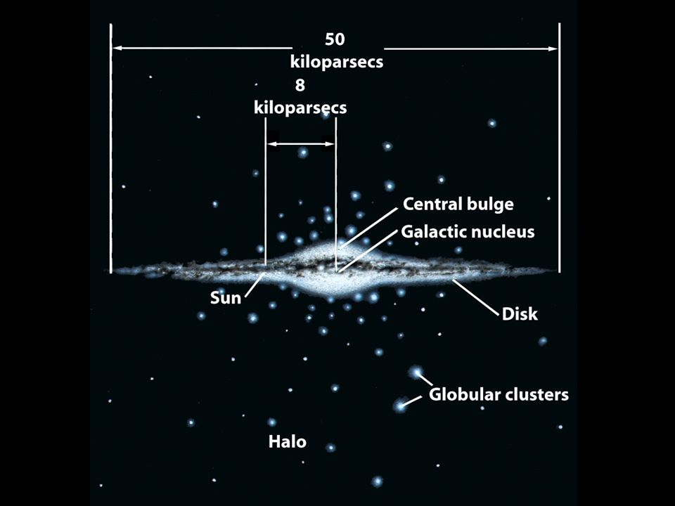 Size of Milky Way
