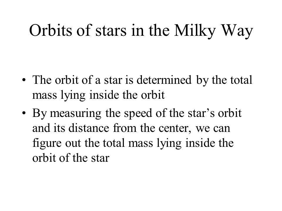 Orbits of stars in the Milky Way