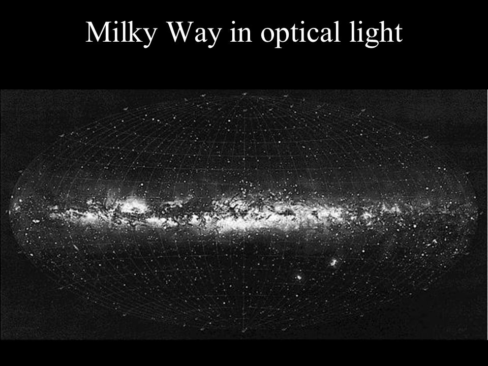 Milky Way in optical light