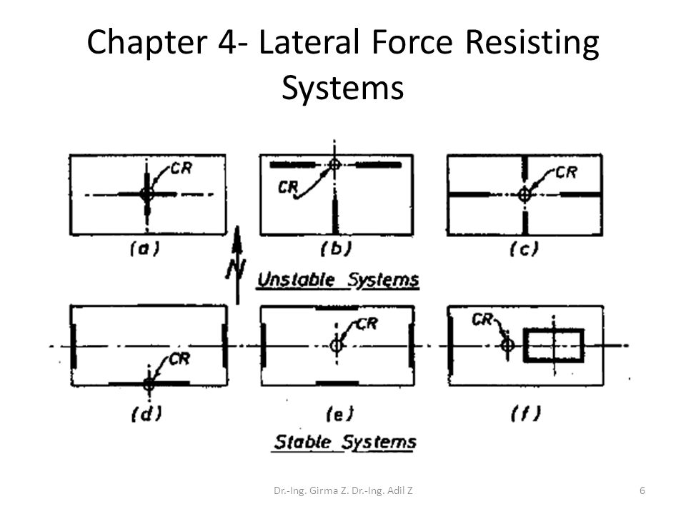 Chapter 4 – Lateral Force Resisting Systems - ppt video