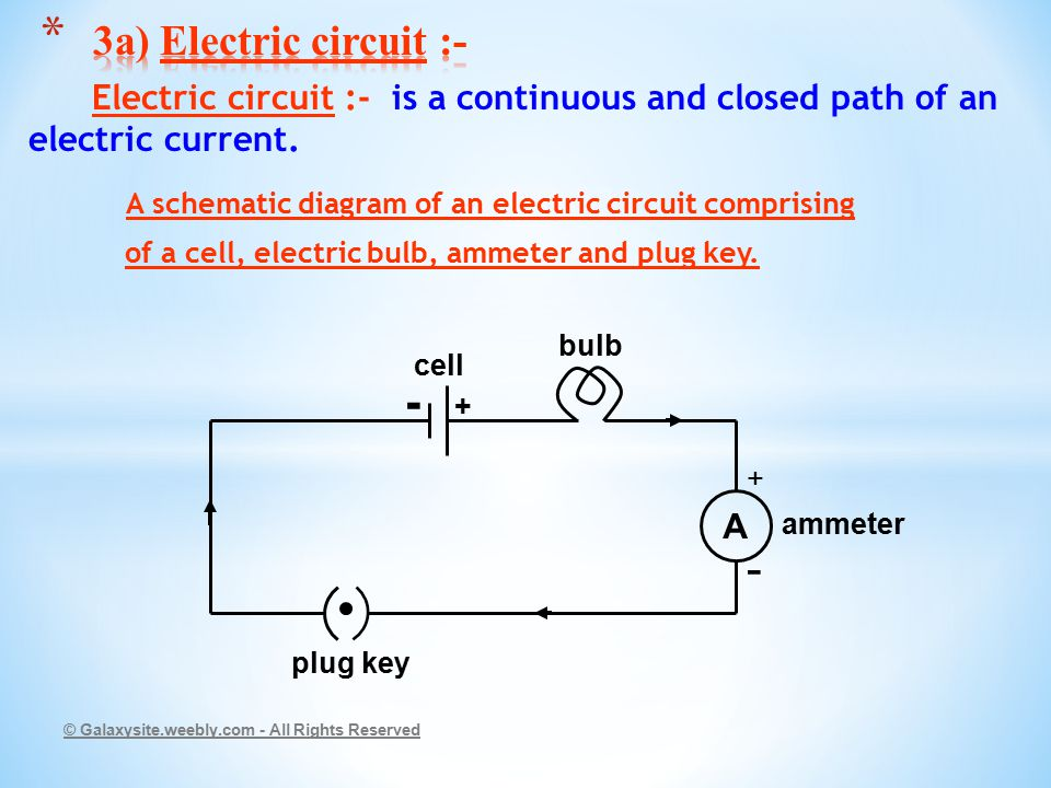 Class X Made By Manas Mahajan Ppt Video Online Download