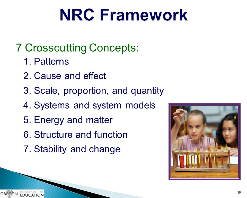 NRC Framework 7 Crosscutting Concepts: 1. Patterns 2. Cause and effect