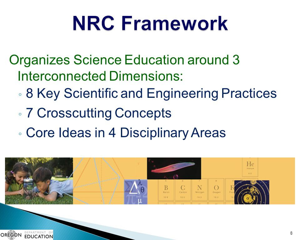 NRC Framework Organizes Science Education around 3 Interconnected Dimensions: 8 Key Scientific and Engineering Practices.