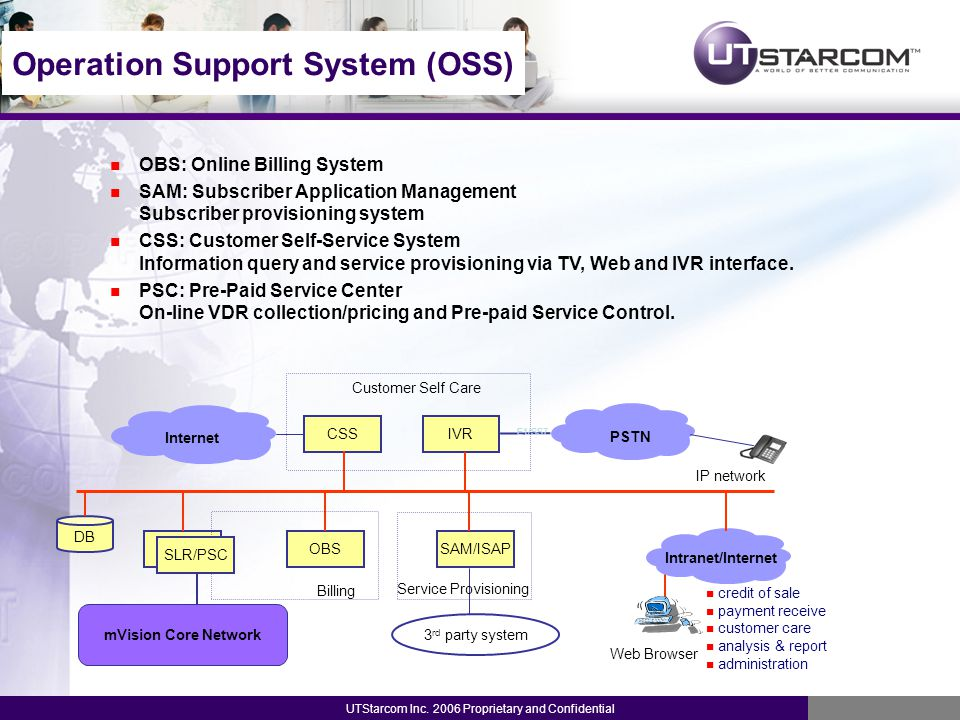 utstarcom inc proprietary and confidential ppt download rh slideplayer com