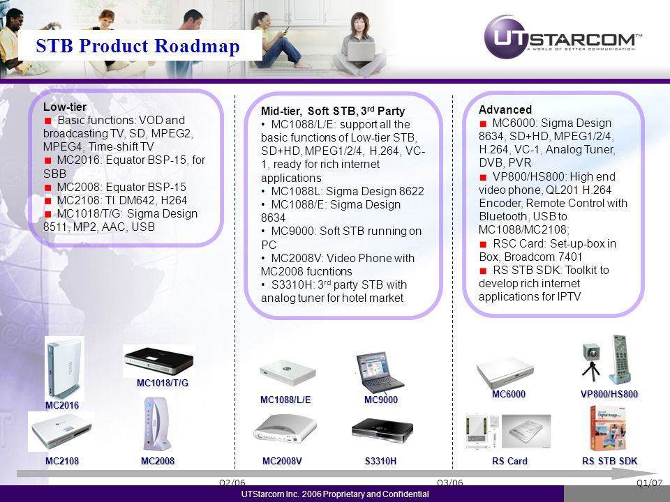 utstarcom mc1088l user manual open source user manual u2022 rh dramatic varieties com