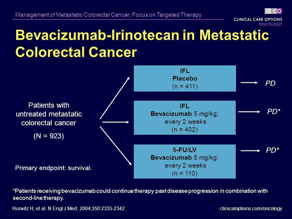 cancer colorectal bevacizumab