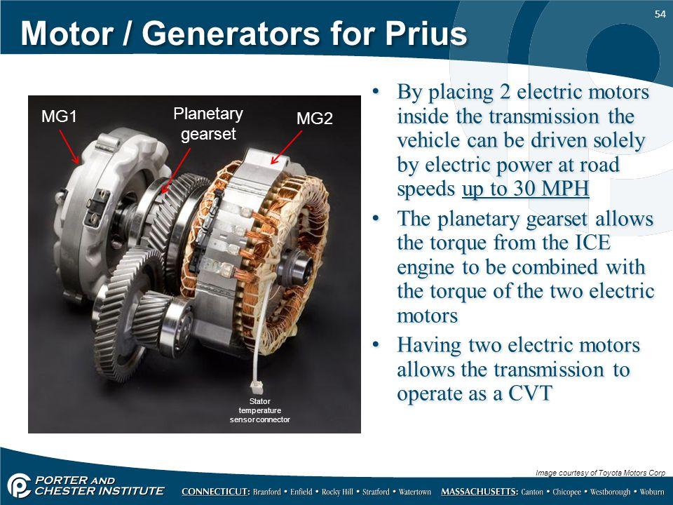 Motor Generators For Prius