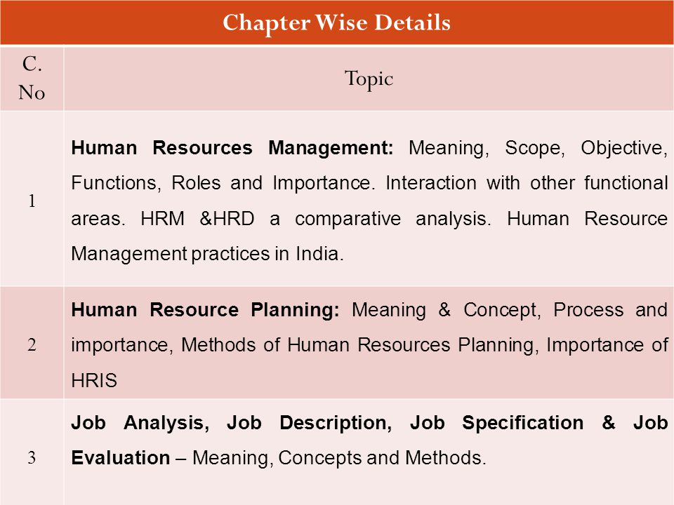 role and importance of human resources