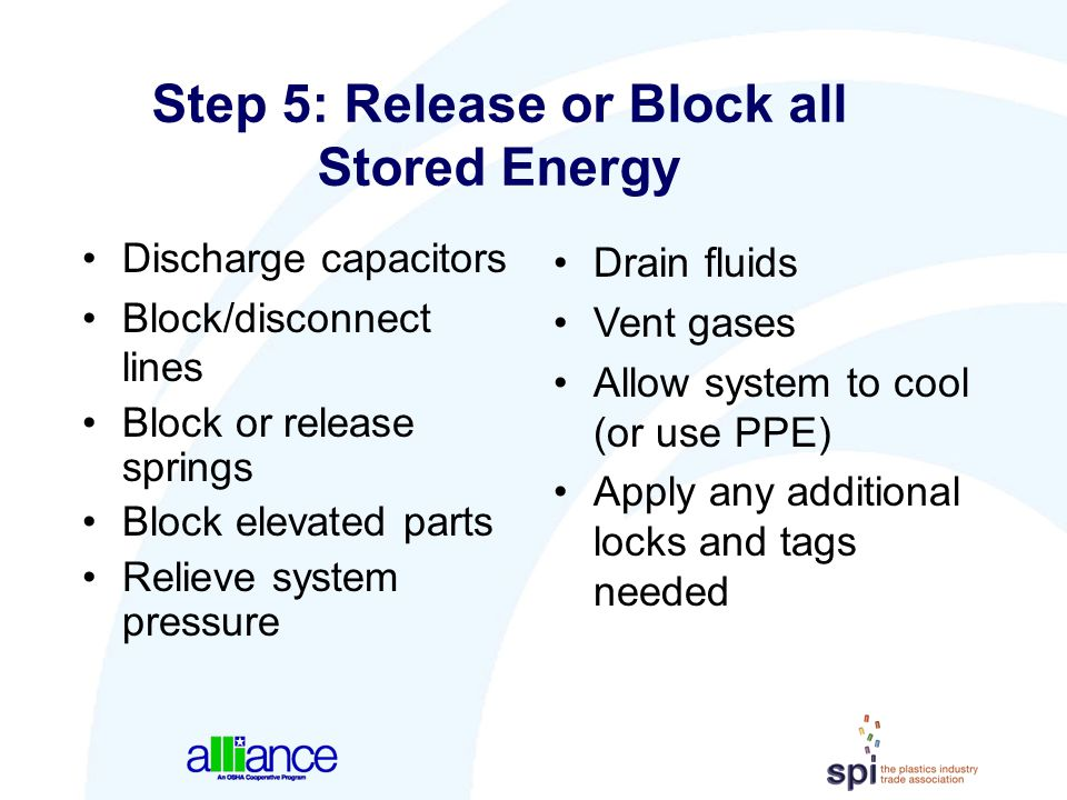 Step 5: Release or Block all Stored Energy