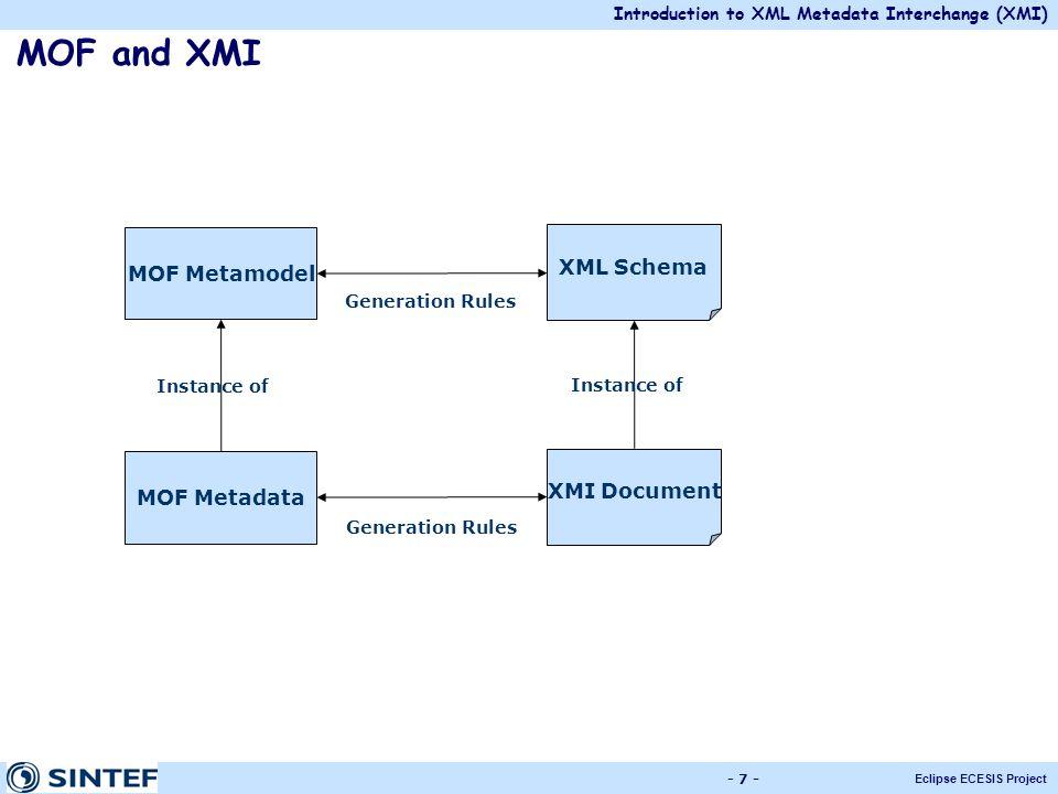 XML Metadata Interchange (XMI)...