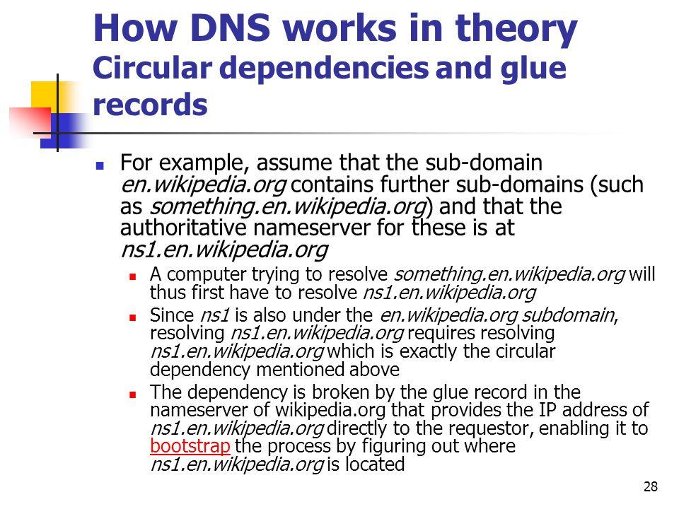 Dns 323 wiki