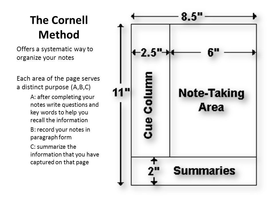 The Cornell Method Offers a systematic way to organize your notes