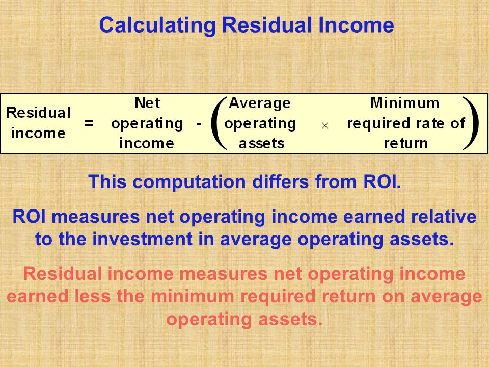 Residual income vs return on investment polaris investment partners aum water