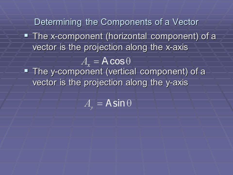 Determining the Components of a Vector