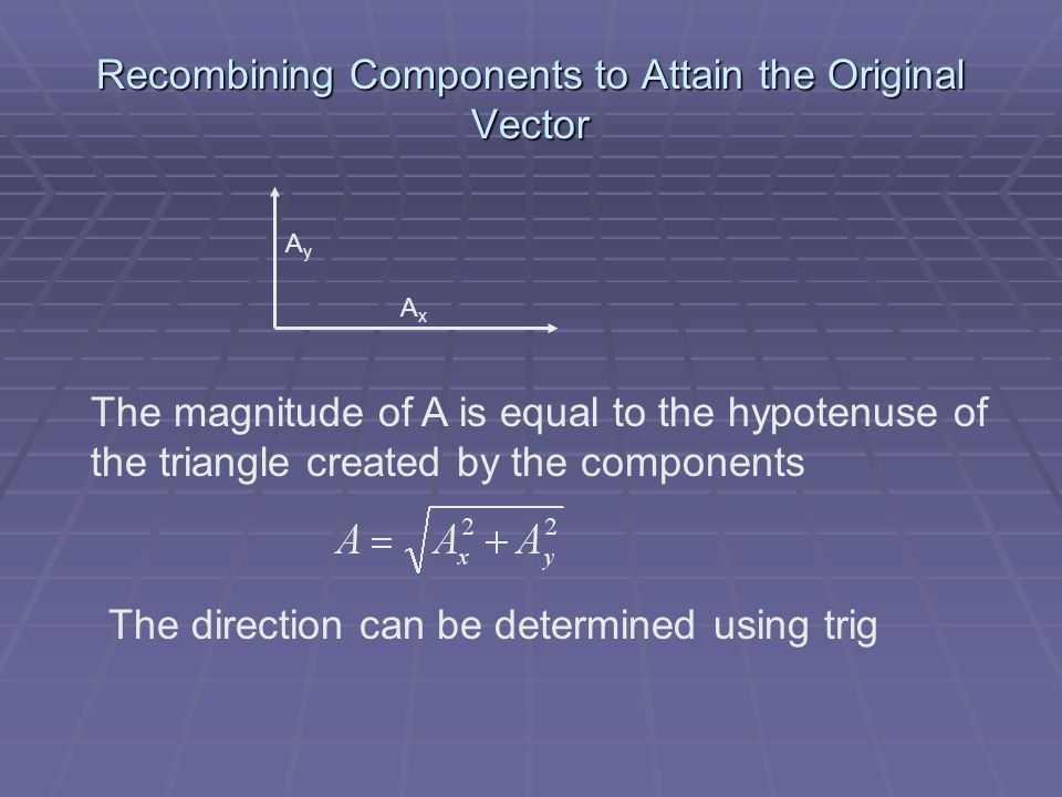 Recombining Components to Attain the Original Vector