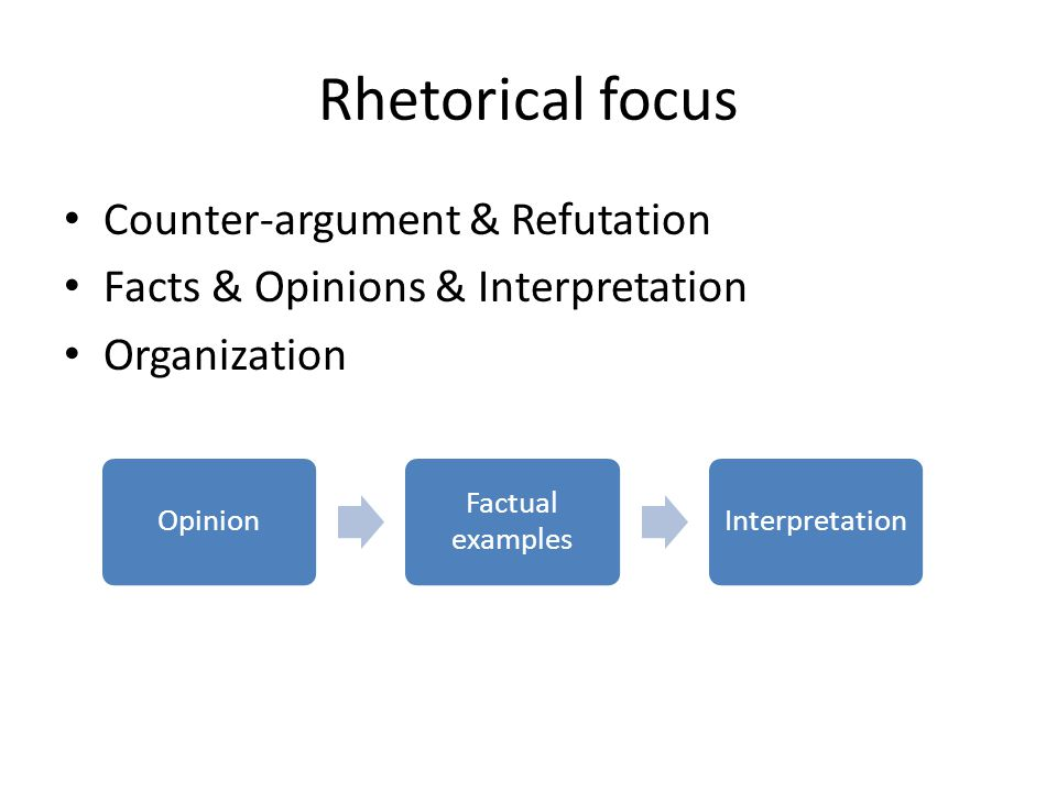 Rhetorical focus Counter-argument & Refutation