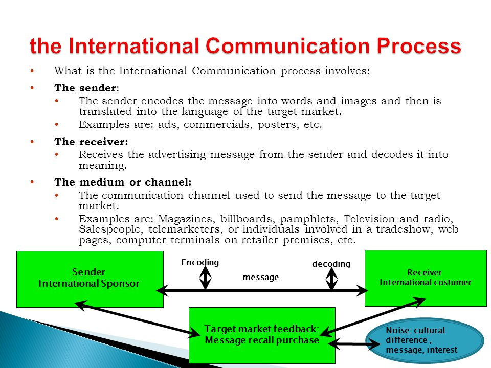 importance of communication process