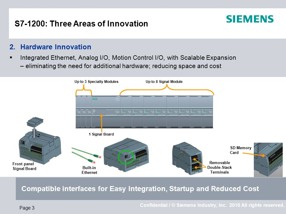 Siemens Industry, Inc  Industry Automation - ppt download