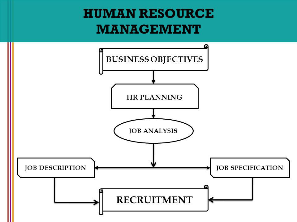 recruitment and selection in hr Recruitment is a very tedious process for hr departments selecting and recruiting the right person for the job requires expertise apart from knowing all the guidelines and laws regarding discrimination.